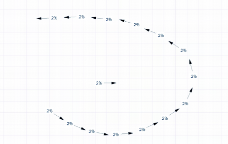spline distributed path.png