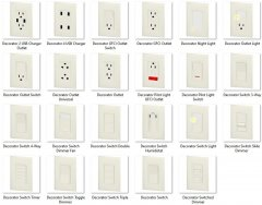 MEP No.3 Decorator Switches and Outlets